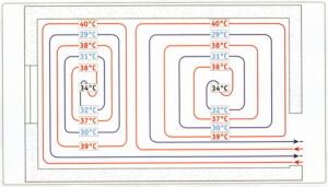 """Увеличение количества контуров при монтаже """"улиткой"""" ведет к перерасходу трубы"""