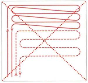 Пример неправильного монтажа двух контуров водяного теплого пола в одном помещении