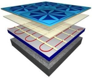 Схема ламинатного покрытия для теплого пола