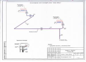 Схема коллекторов системы водяного теплого пола